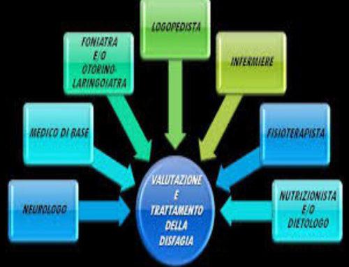 Disfagia e funzionalità deglutitoria